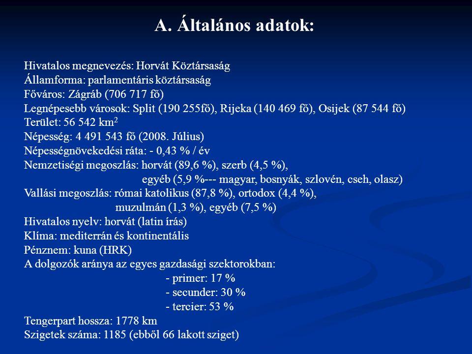 A. Általános adatok: Hivatalos megnevezés: Horvát Köztársaság