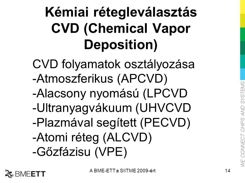 Kémiai rétegleválasztás CVD (Chemical Vapor Deposition)