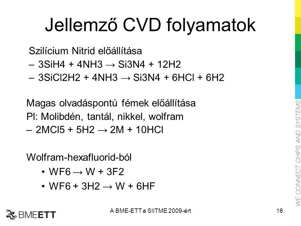 Jellemző CVD folyamatok