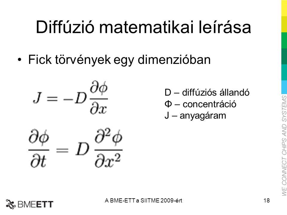 Diffúzió matematikai leírása