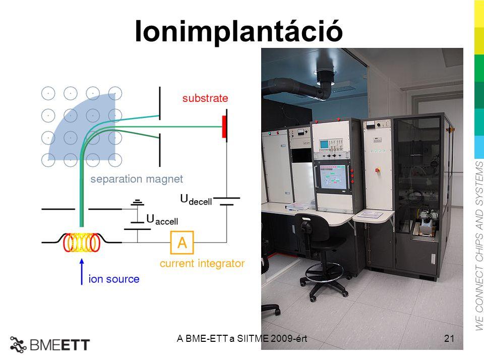 Ionimplantáció A BME-ETT a SIITME 2009-ért