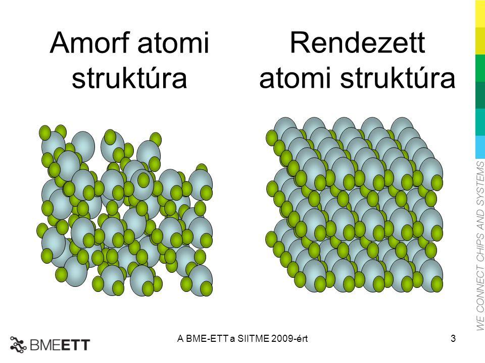 Rendezett atomi struktúra