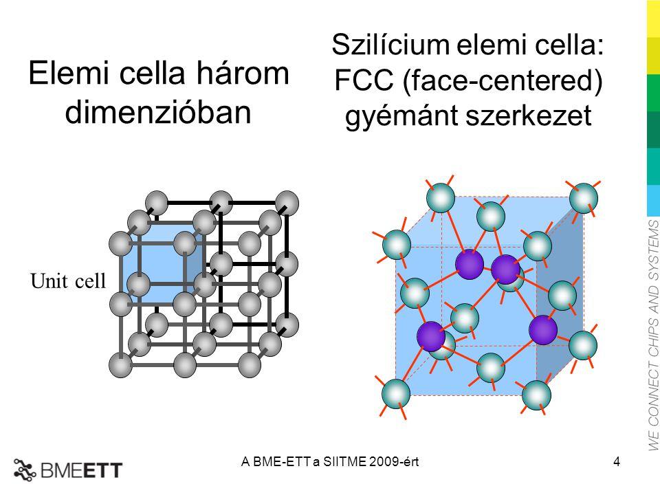 Elemi cella három dimenzióban