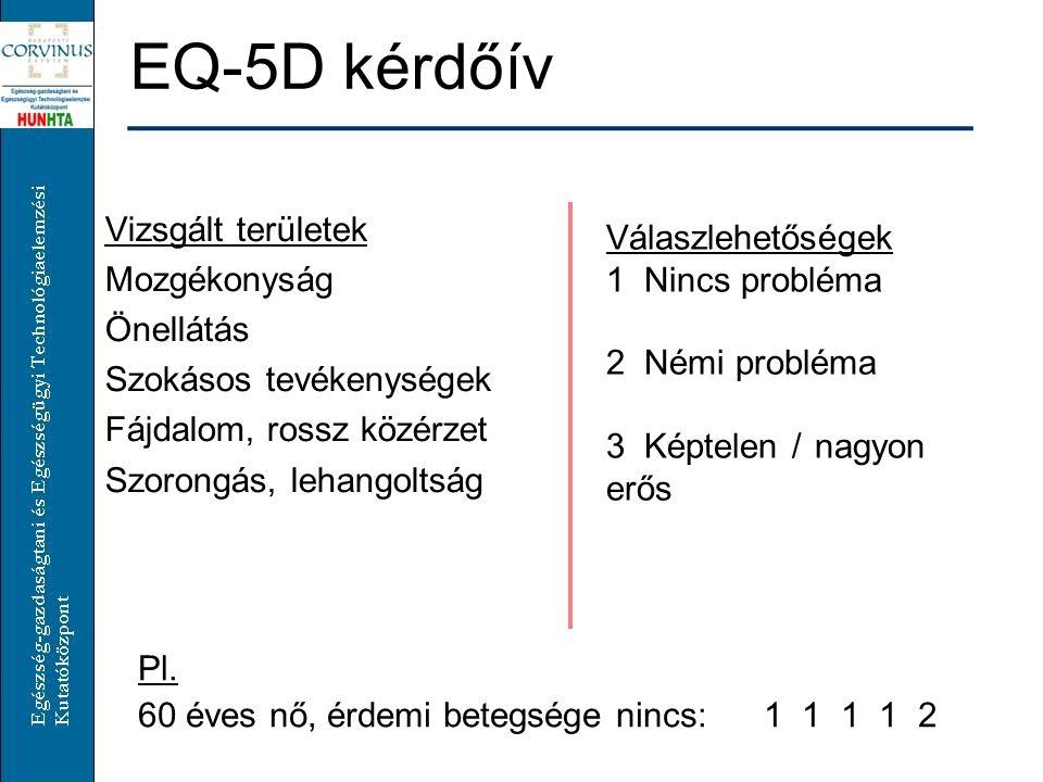 EQ-5D kérdőív Vizsgált területek Válaszlehetőségek Mozgékonyság