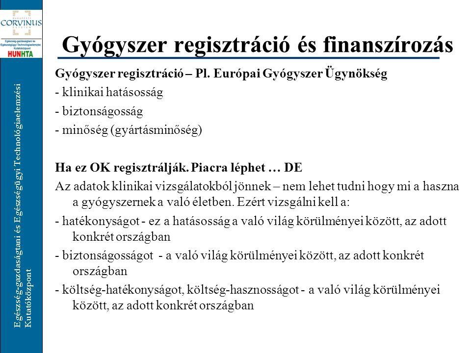 Gyógyszer regisztráció és finanszírozás