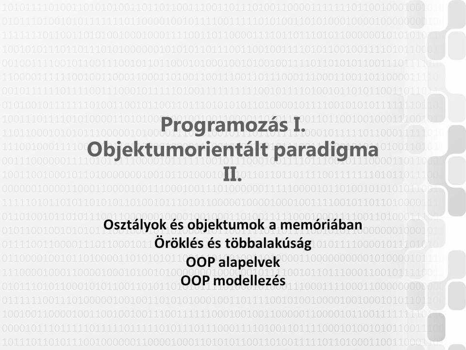 Programozás I. Objektumorientált paradigma II.