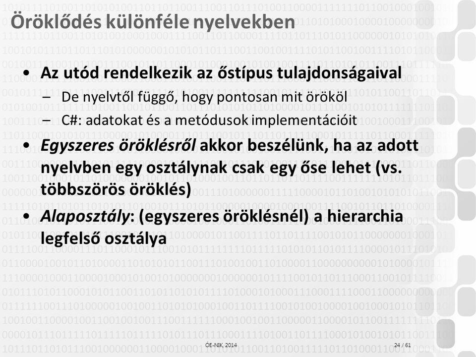 Öröklődés különféle nyelvekben