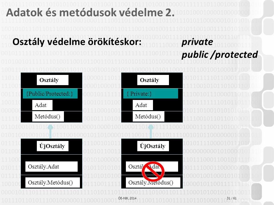 Adatok és metódusok védelme 2.