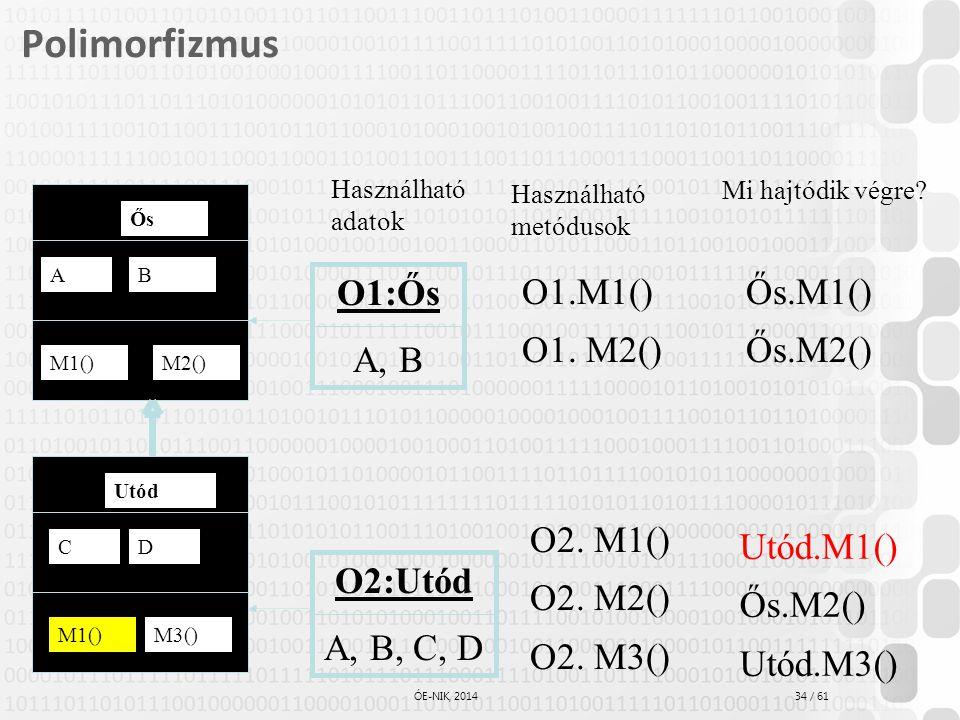 Polimorfizmus O1:Ős A, B O1.M1() O1. M2() Ős.M1() Ős.M2() O2. M1()