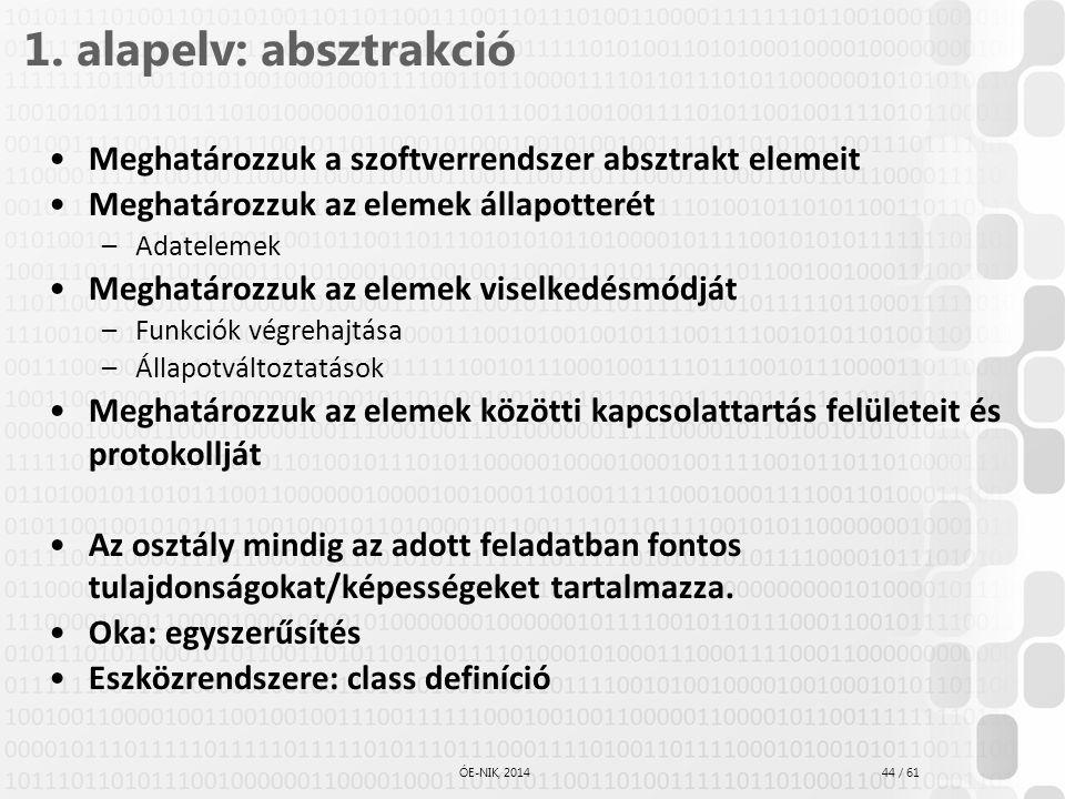 ProgI 1. alapelv: absztrakció. Meghatározzuk a szoftverrendszer absztrakt elemeit. Meghatározzuk az elemek állapotterét.