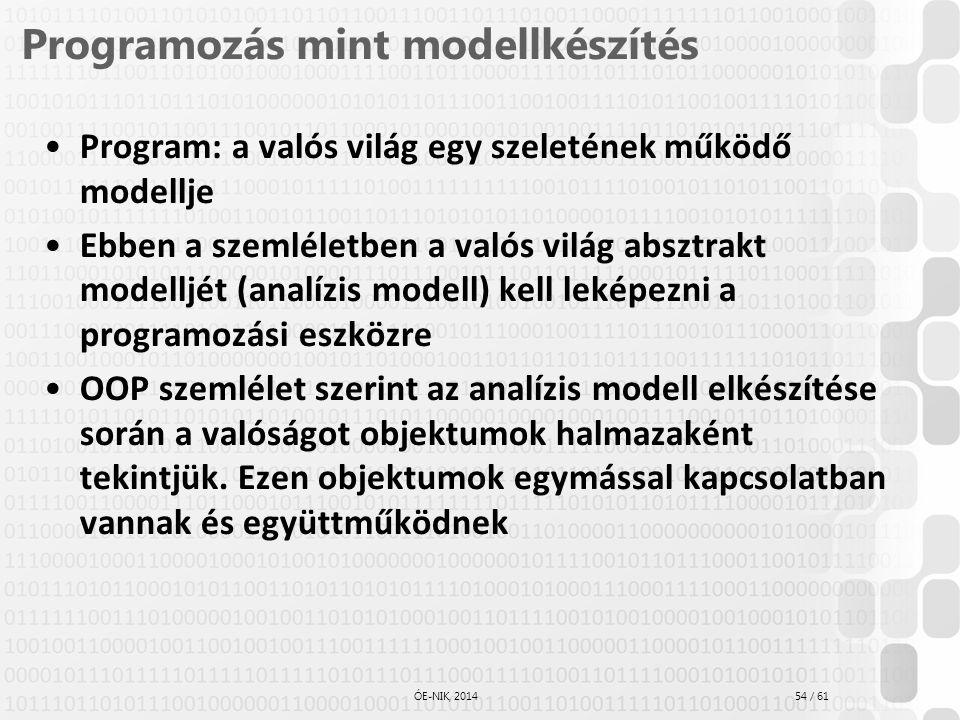 Programozás mint modellkészítés