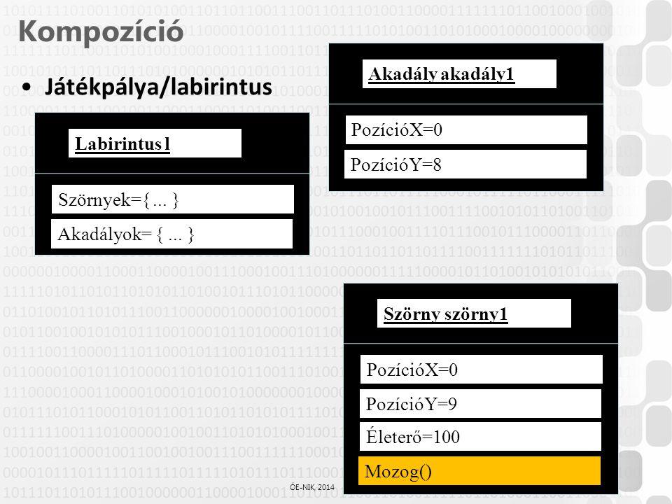 Kompozíció Játékpálya/labirintus Akadály akadály1 PozícióX=0