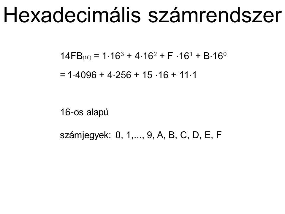 Hexadecimális számrendszer