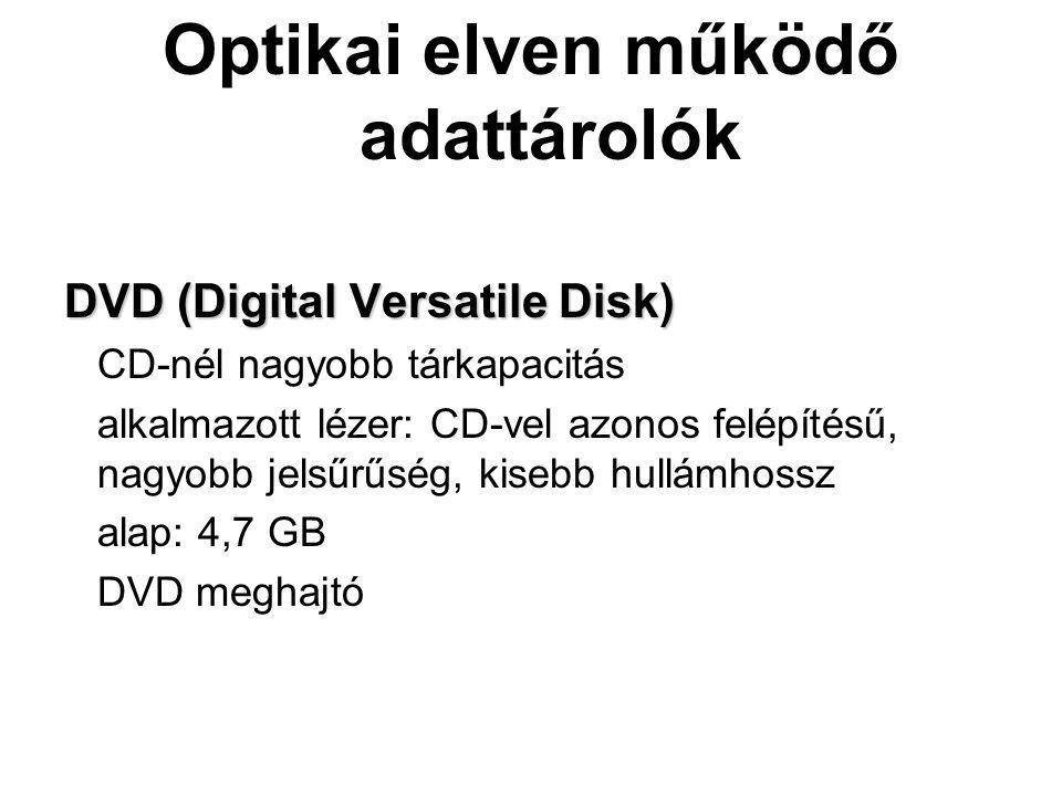 Optikai elven működő adattárolók
