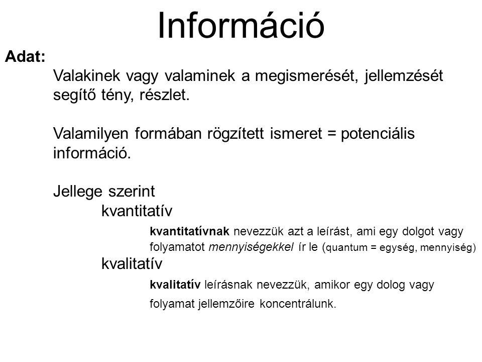 Információ Adat: Valakinek vagy valaminek a megismerését, jellemzését segítő tény, részlet.