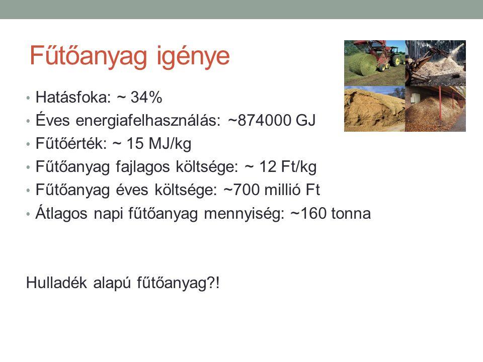 Fűtőanyag igénye Hatásfoka: ~ 34% Éves energiafelhasználás: ~874000 GJ