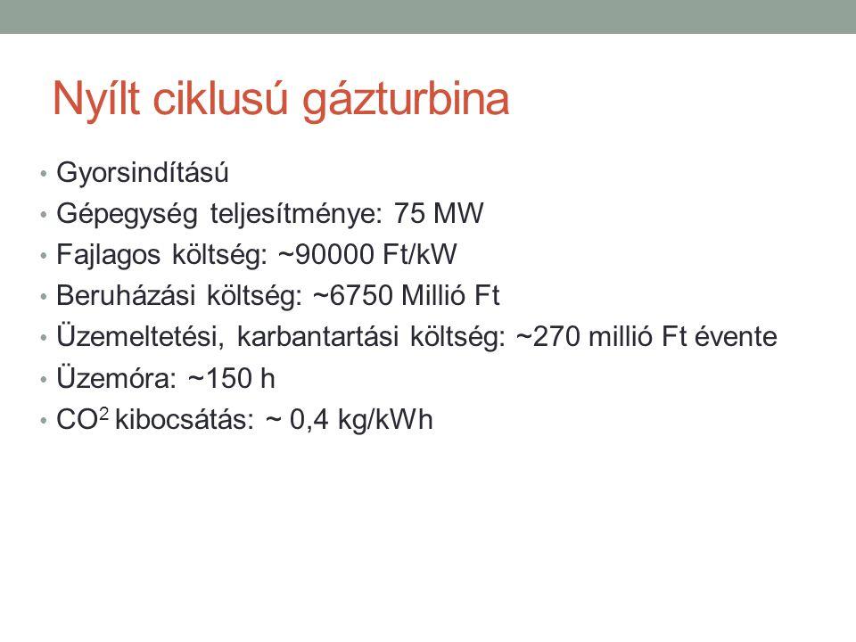 Nyílt ciklusú gázturbina