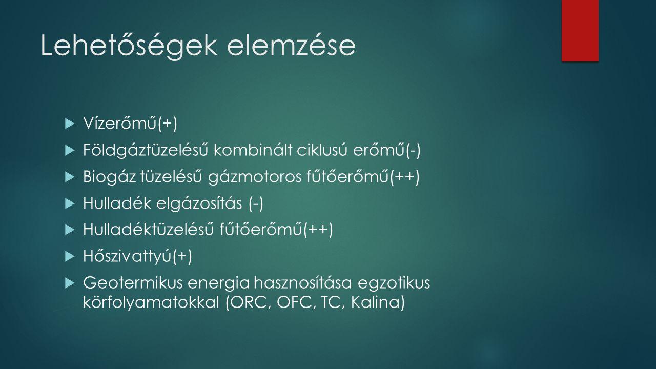 Lehetőségek elemzése Vízerőmű(+)