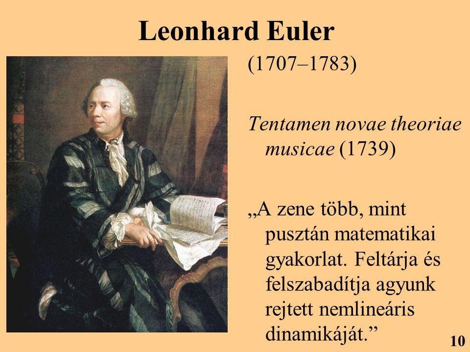 Leonhard Euler (1707–1783) Tentamen novae theoriae musicae (1739)