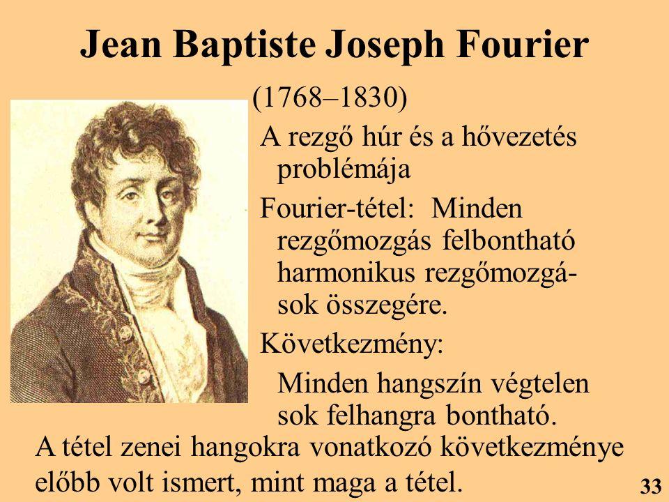 Jean Baptiste Joseph Fourier