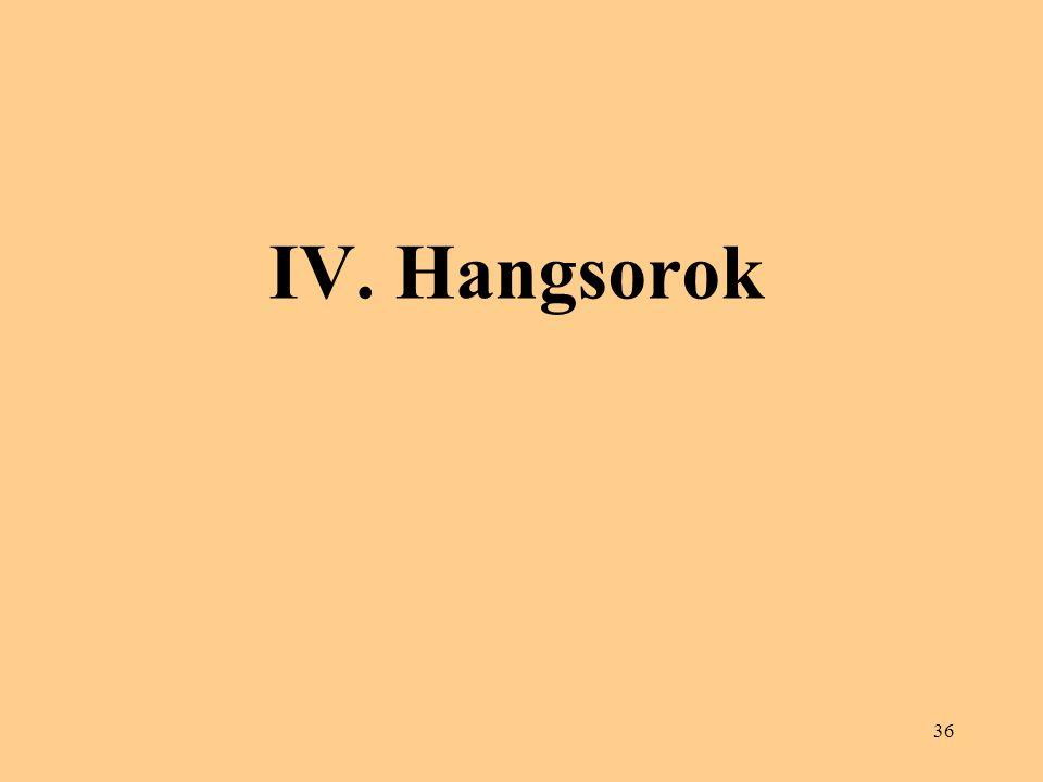 IV. Hangsorok