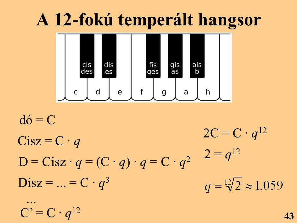 A 12-fokú temperált hangsor