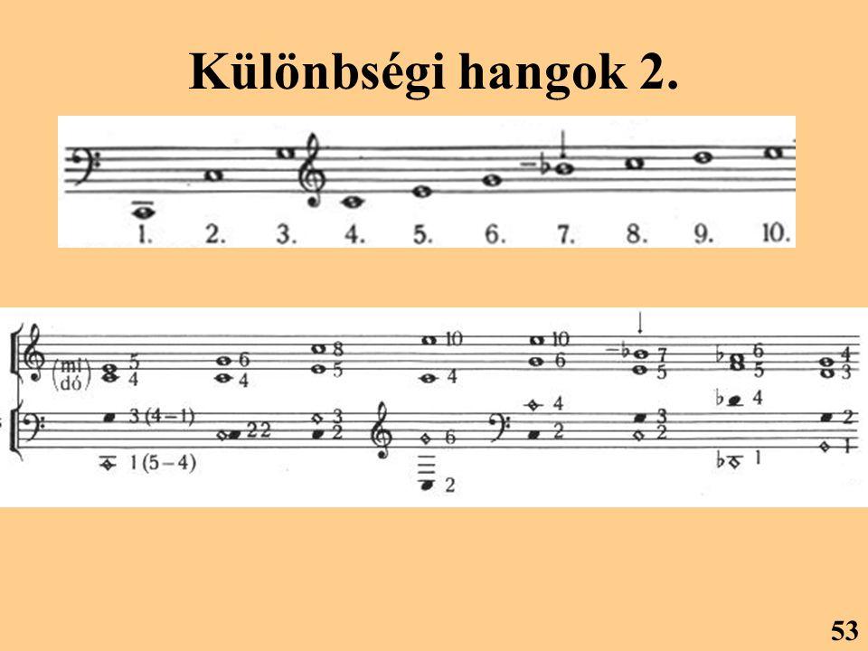 Különbségi hangok 2.
