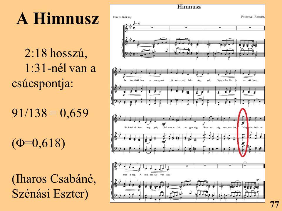 A Himnusz 2:18 hosszú, 1:31-nél van a csúcspontja: 91/138 = 0,659