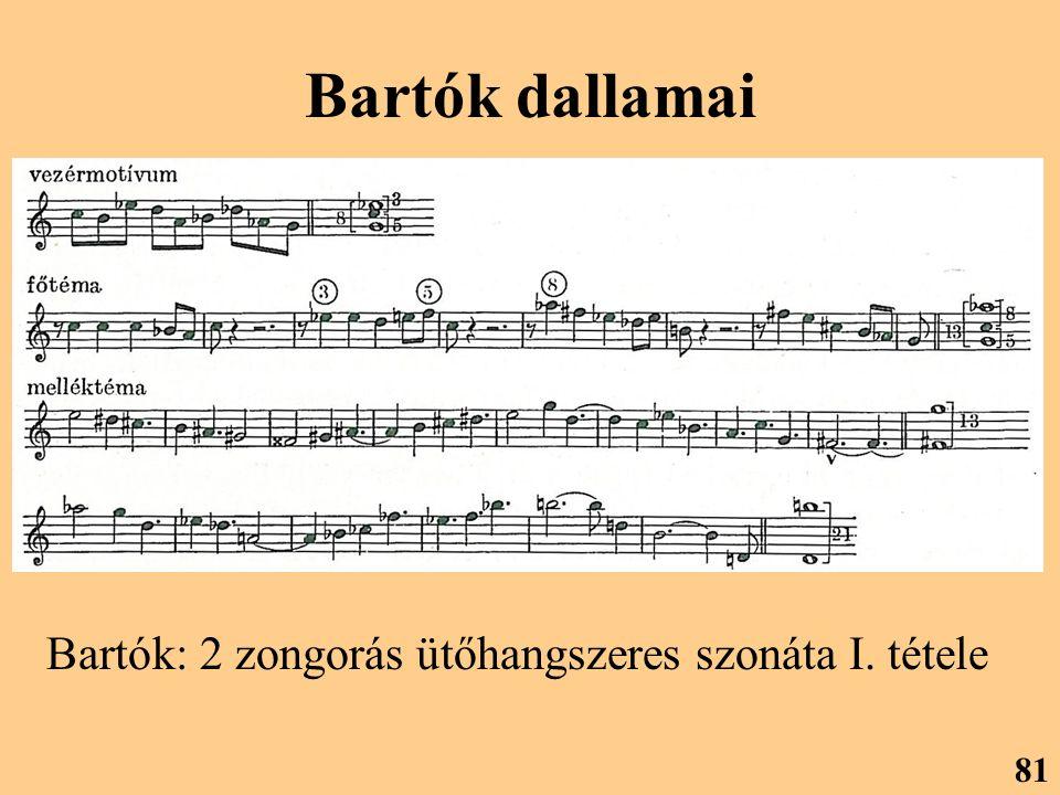 Bartók dallamai Bartók: 2 zongorás ütőhangszeres szonáta I. tétele