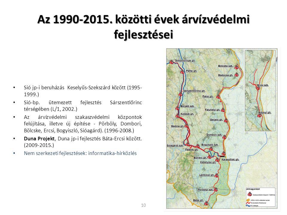 Az 1990-2015. közötti évek árvízvédelmi fejlesztései