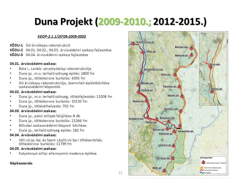 Duna Projekt (2009-2010.; 2012-2015.) KEOP-2.1.1/2F/09-2009-0003
