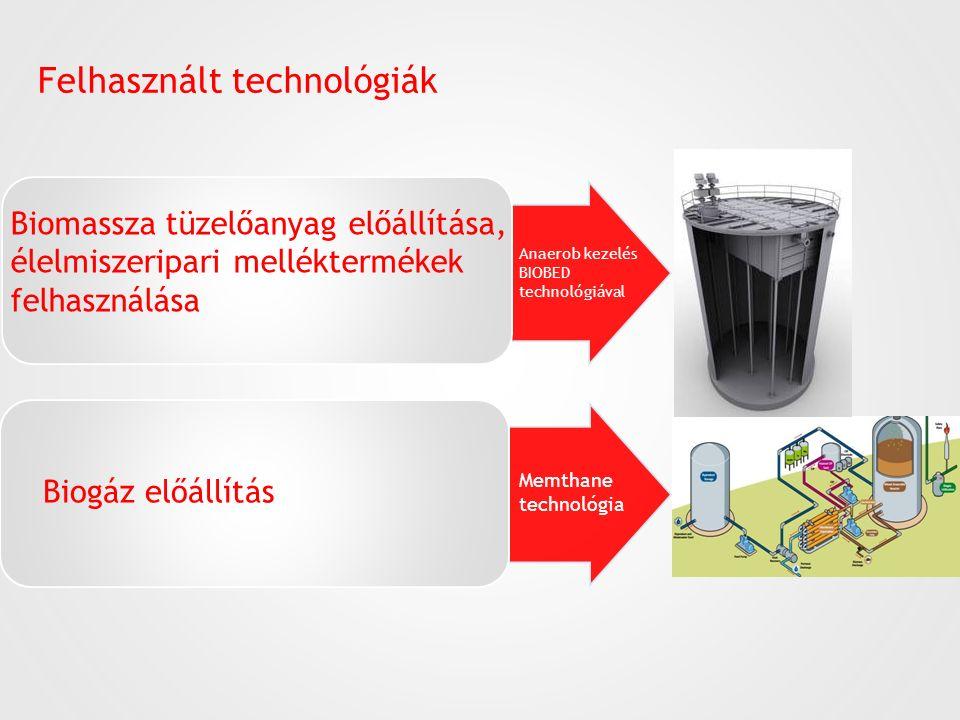 Felhasznált technológiák