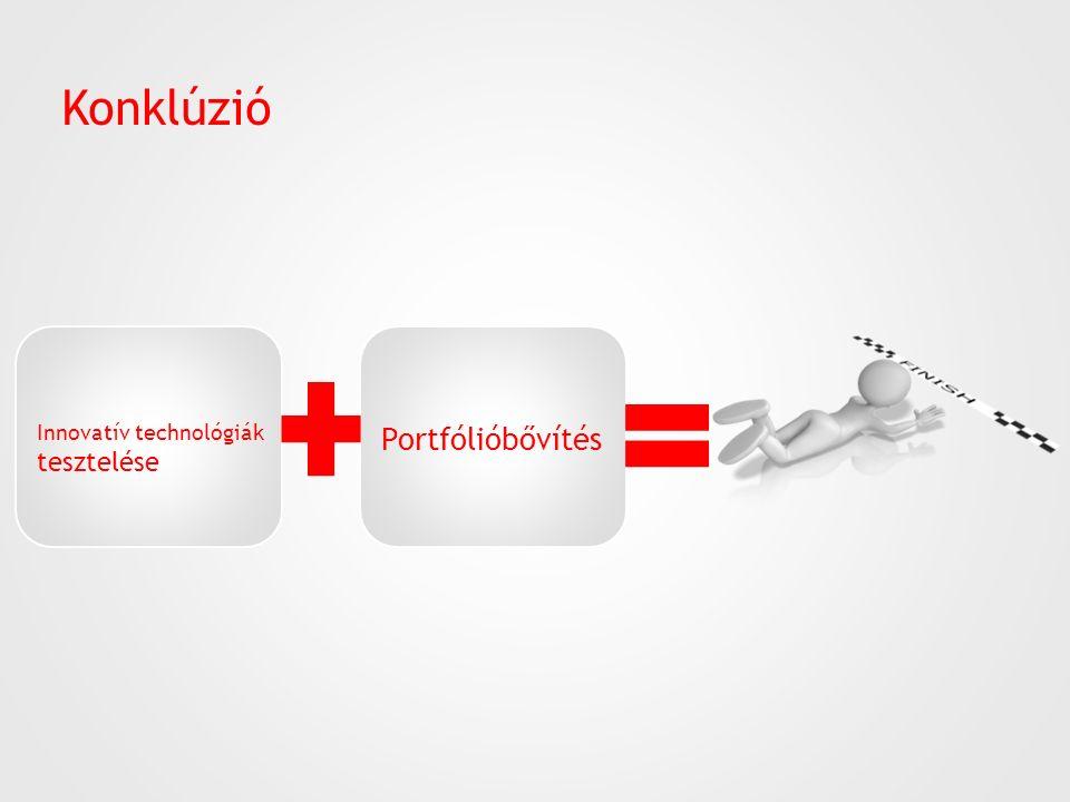 Konklúzió Innovatív technológiák tesztelése Portfólióbővítés