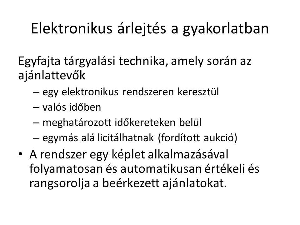 Elektronikus árlejtés a gyakorlatban