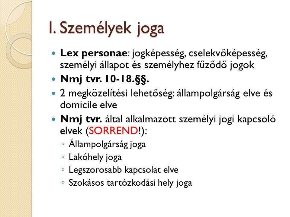 I. Személyek joga Lex personae: jogképesség, cselekvőképesség, személyi állapot és személyhez fűződő jogok.