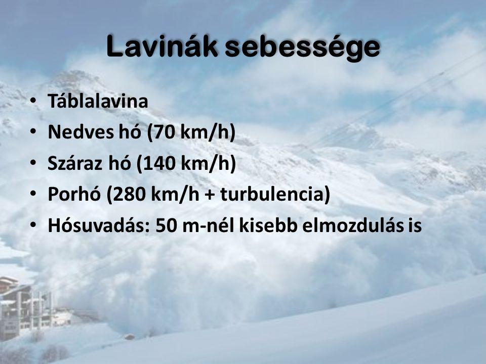 Lavinák sebessége Táblalavina Nedves hó (70 km/h) Száraz hó (140 km/h)
