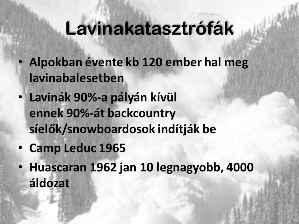 Lavinakatasztrófák Alpokban évente kb 120 ember hal meg lavinabalesetben.