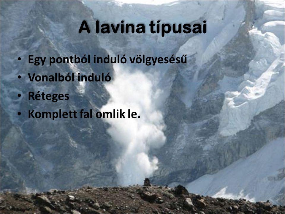 A lavina típusai Egy pontból induló völgyesésű Vonalból induló Réteges