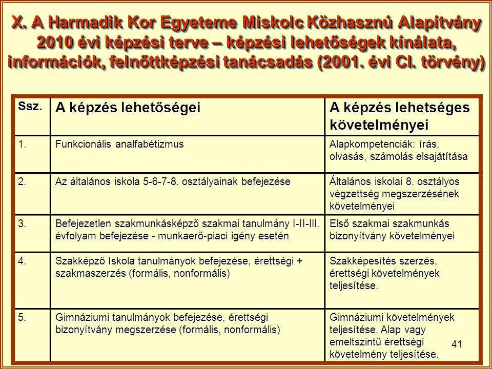 X. A Harmadik Kor Egyeteme Miskolc Közhasznú Alapítvány 2010 évi képzési terve – képzési lehetőségek kínálata, információk, felnőttképzési tanácsadás (2001. évi CI. törvény)