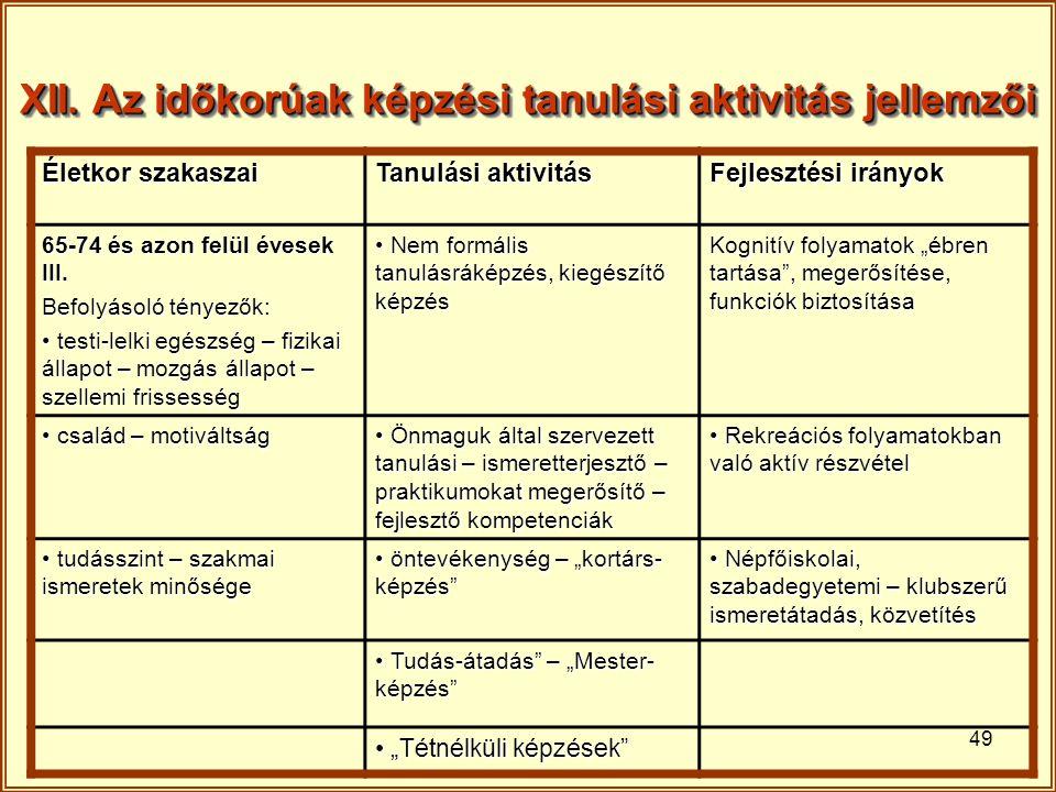 XII. Az időkorúak képzési tanulási aktivitás jellemzői