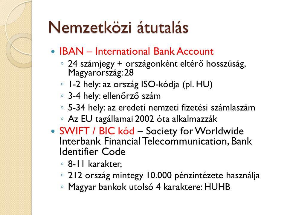 Nemzetközi átutalás IBAN – International Bank Account