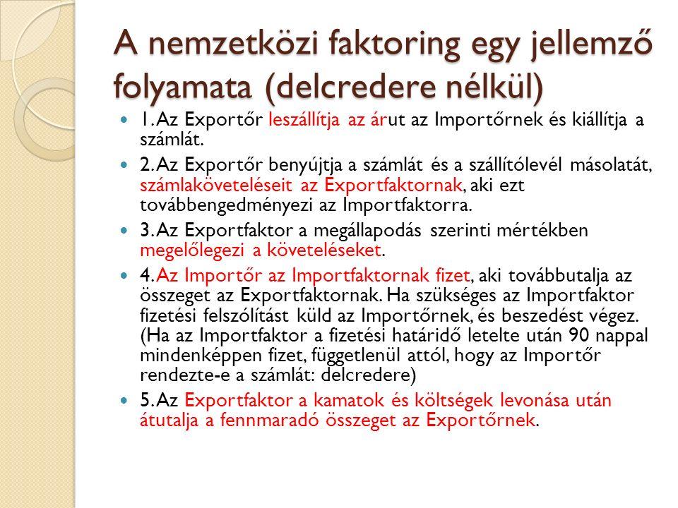 A nemzetközi faktoring egy jellemző folyamata (delcredere nélkül)