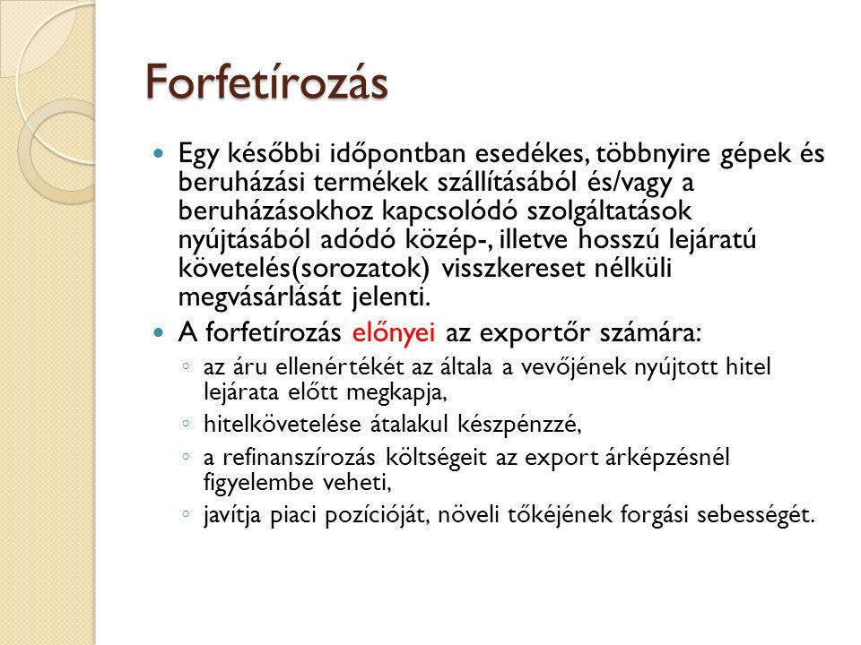 Forfetírozás