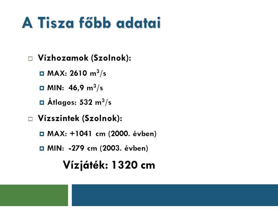 A Tisza főbb adatai Vízjáték: 1320 cm Vízhozamok (Szolnok):