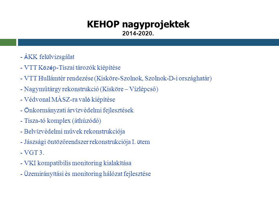KEHOP nagyprojektek - ÁKK felülvizsgálat