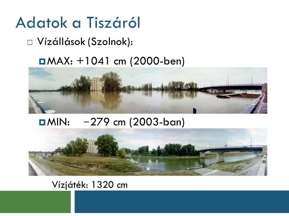 Adatok a Tiszáról MAX: +1041 cm (2000-ben) MIN: -279 cm (2003-ban)