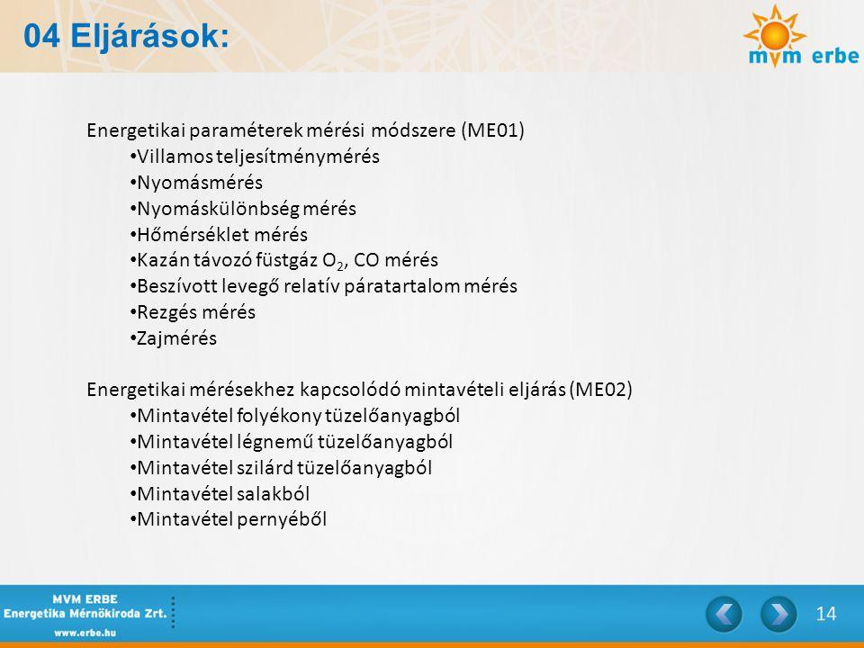 04 Eljárások: Energetikai paraméterek mérési módszere (ME01)