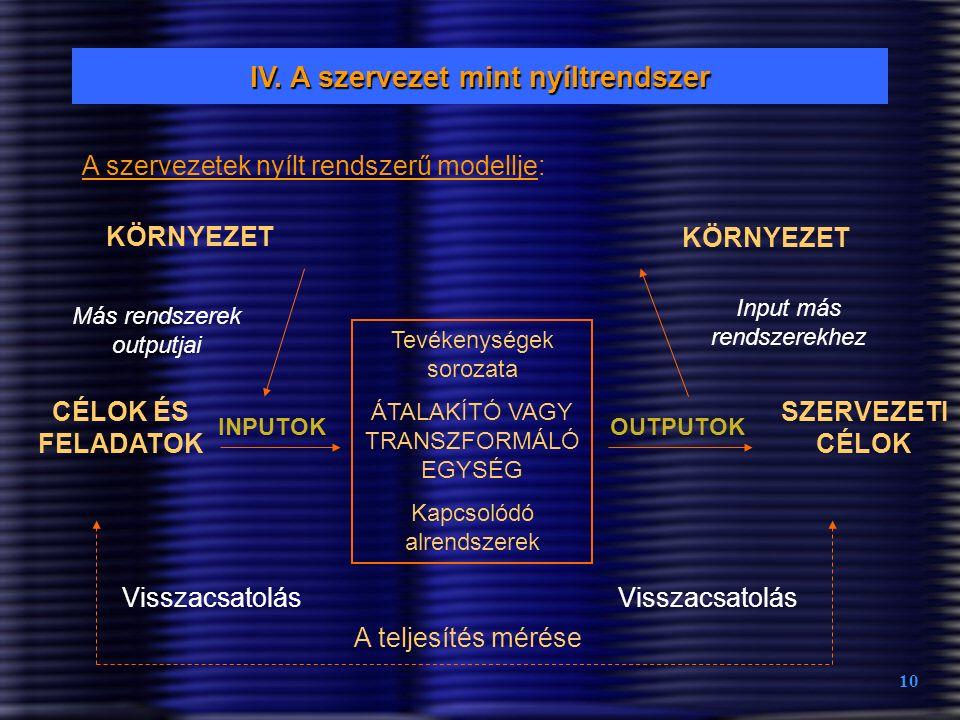 IV. A szervezet mint nyíltrendszer