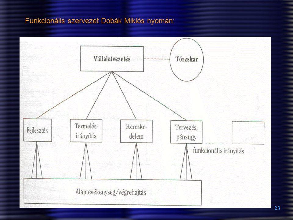 Funkcionális szervezet Dobák Miklós nyomán: