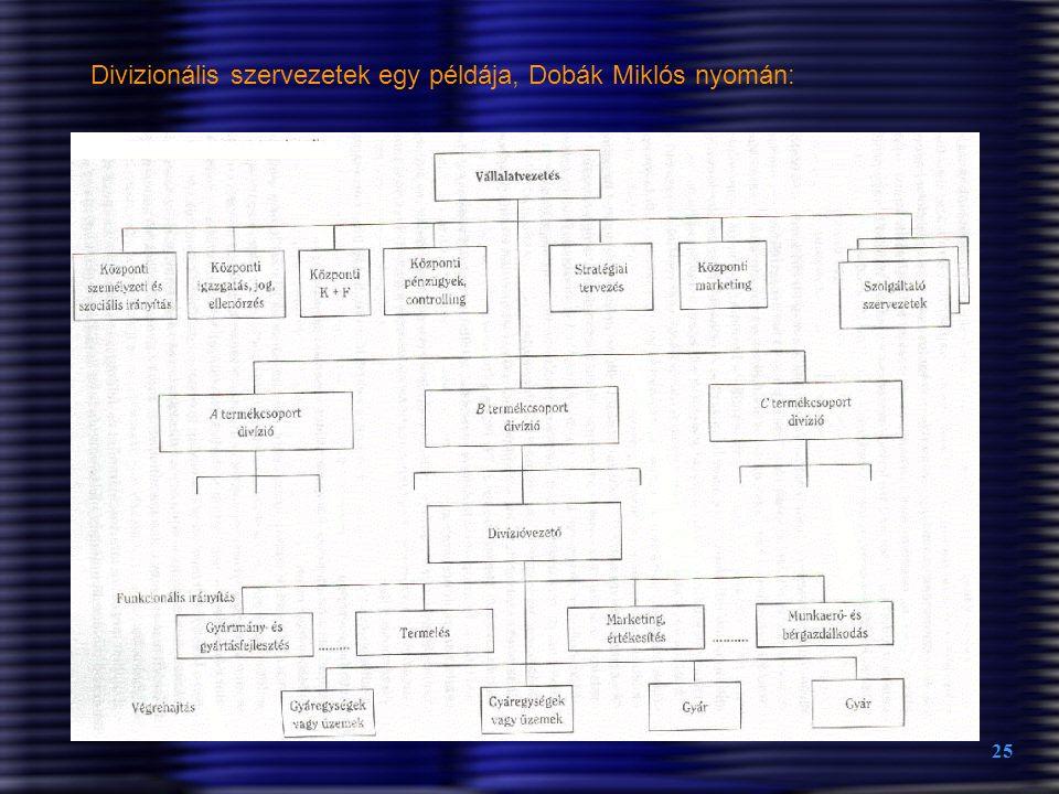 Divizionális szervezetek egy példája, Dobák Miklós nyomán: